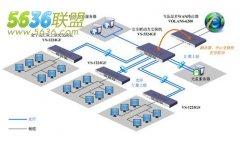 网吧光纤组网可以带来网络非常明显的提升效果